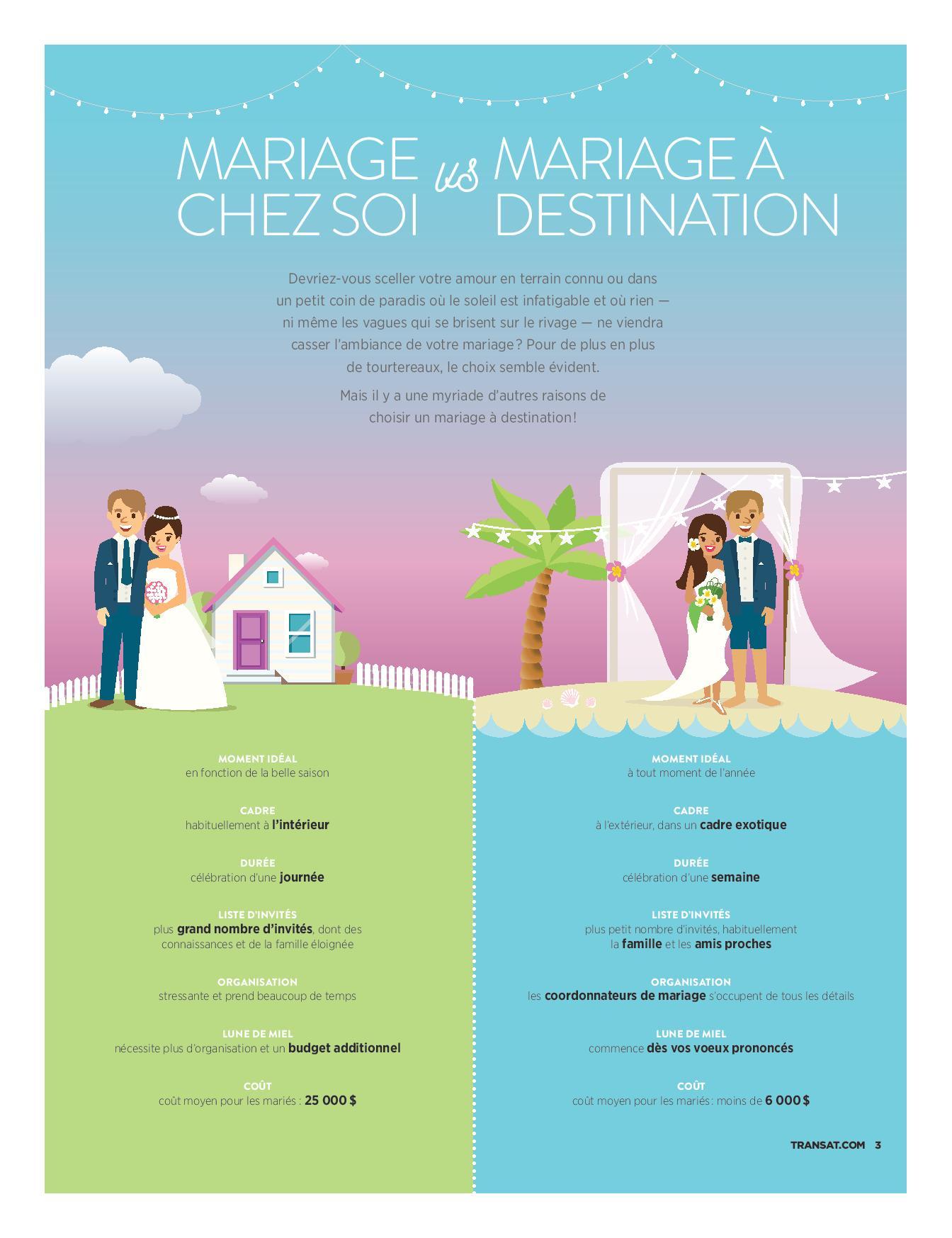 mariage dans le sud avantages de se marier dans le sud au soleil avec votre amoureux. Black Bedroom Furniture Sets. Home Design Ideas